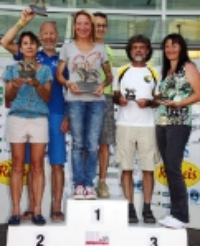 Zehnter österreichischer Ultralauf-Cup 2016